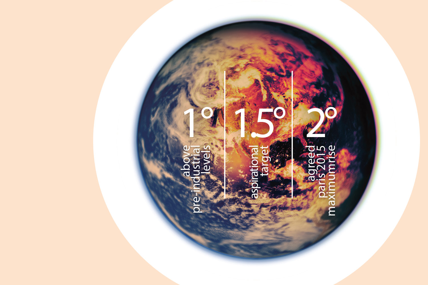 Illustration of the climate emergency that requires sustainable energy solutions